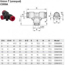 C006A
